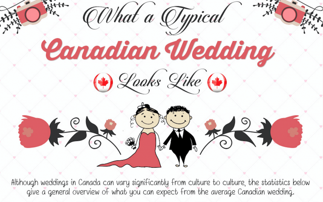 What a typical Canadian wedding looks like