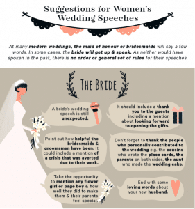 wedding-speeches-3